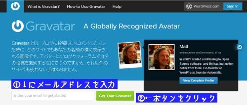 Gravatarログインページ