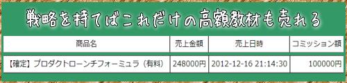 一撃で10万円稼いだ画像